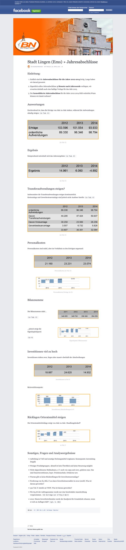 Stadt Lingen (Ems) Jahresabschlüsse